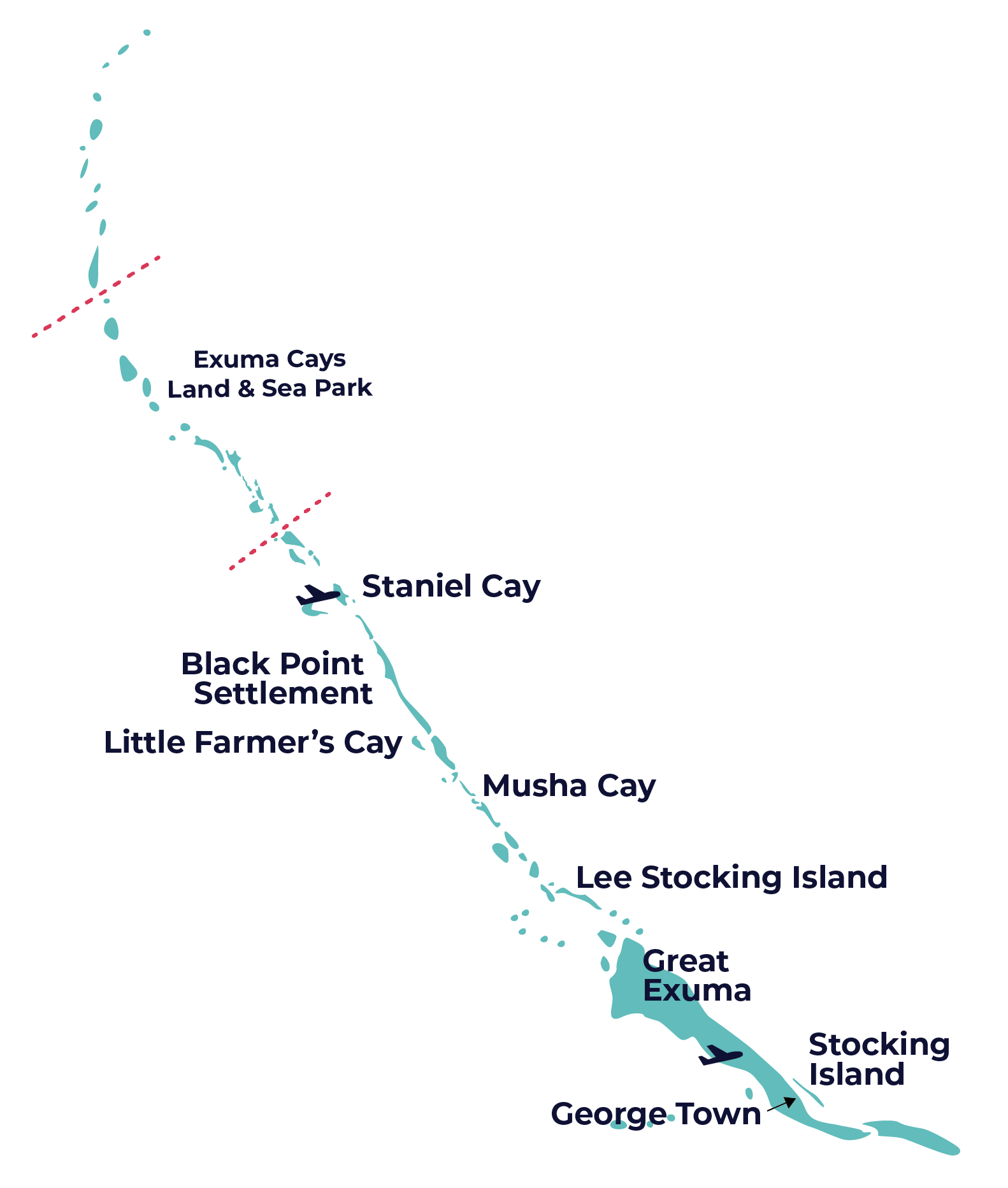 a map of the Exumas island chain showing key points along the way, including: Staniel Cay, Black Point Settlement, Little Farmer's Cay, Musha Cay, Lee Stocking Island and Great Exuma.